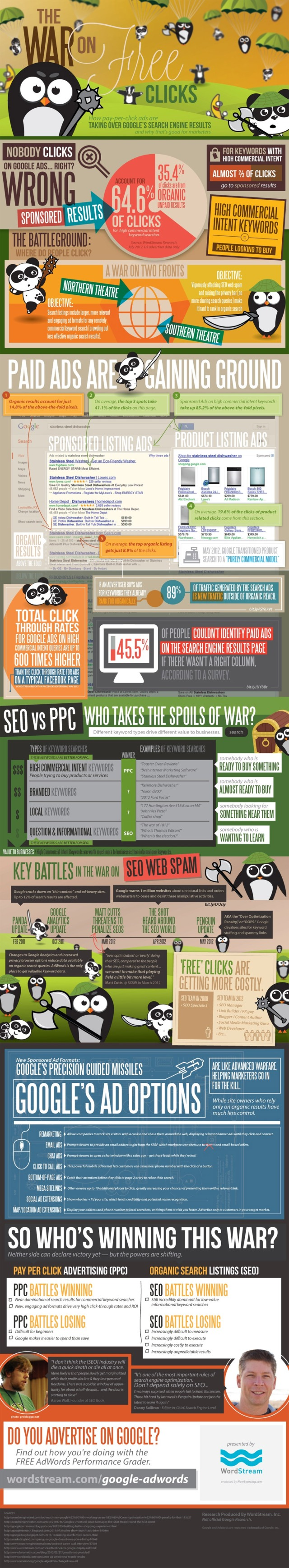 How Google Is Trying to Kill SEO!